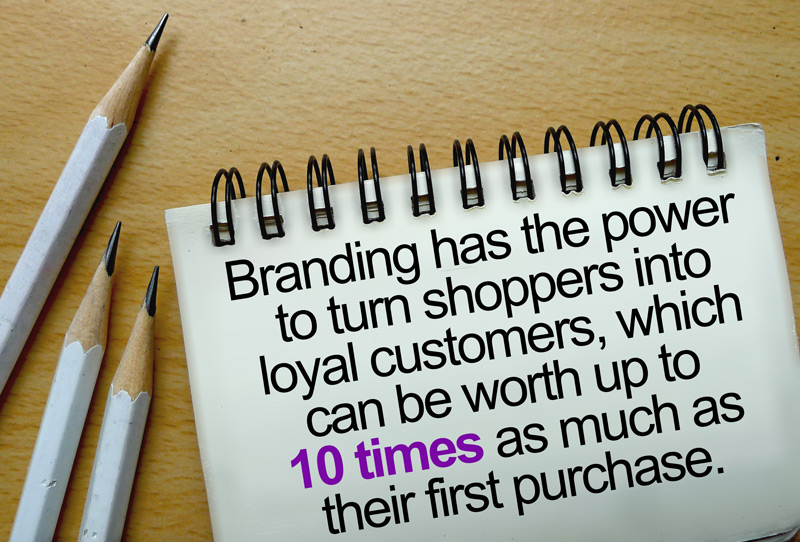 Branding turns Shoppers into Loyal Customer